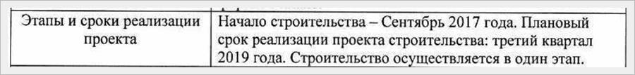 ЖК на тимошенко план строительства.JPG