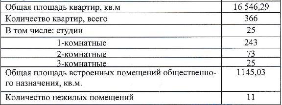 1 очередь жк николаевский.JPG