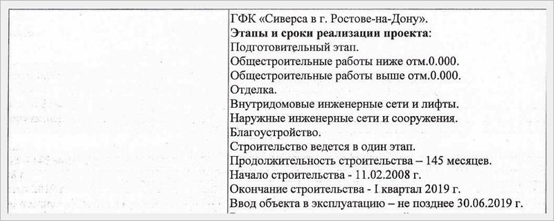жк доломановский информация о проекте строительства 2.JPG