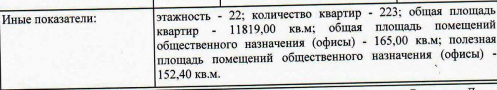 жк династия докумены 2.JPG