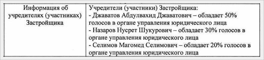 ЖК на тимошенко учредители.JPG