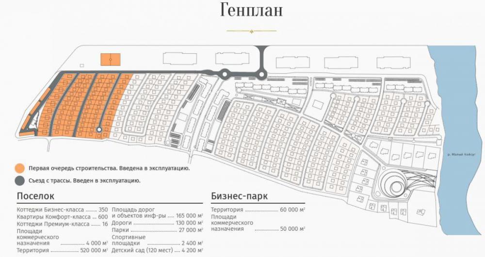 генплан поселка донской ростов на дону батайск.JPG