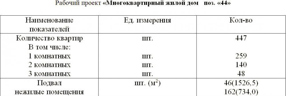 жк керченский 2_1.jpg