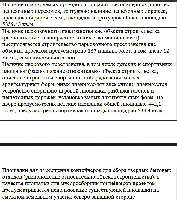 жк центральный батайск харрактеристики_1.jpg