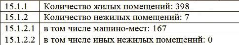 жк центральный батайск описание_1.jpg