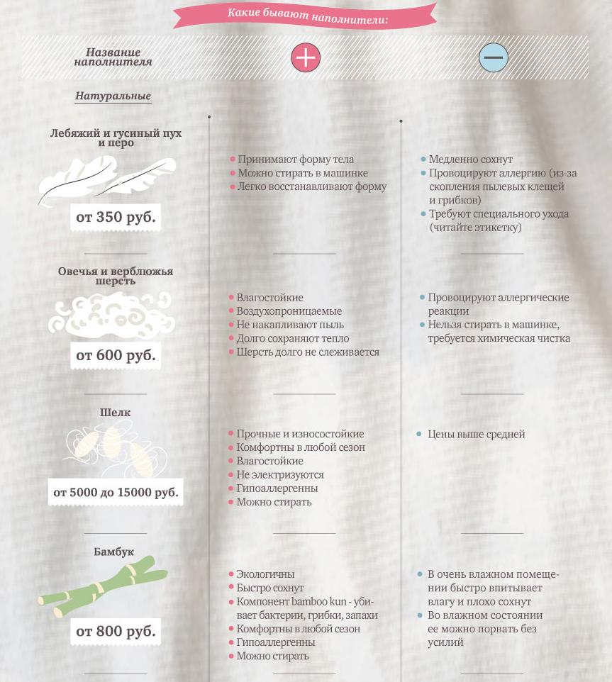 ортопедические подушки для здорового сна.png