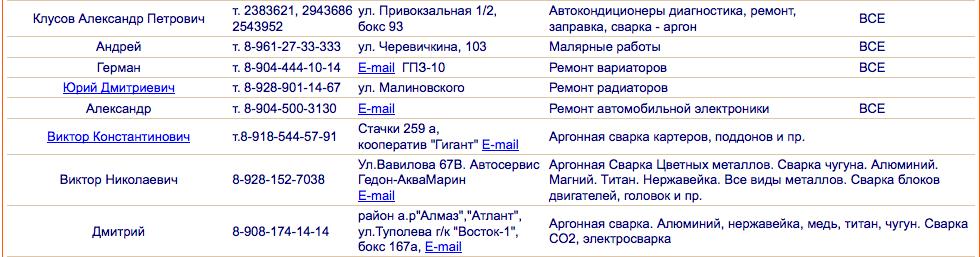 мастера ремонт авто в ростове.png