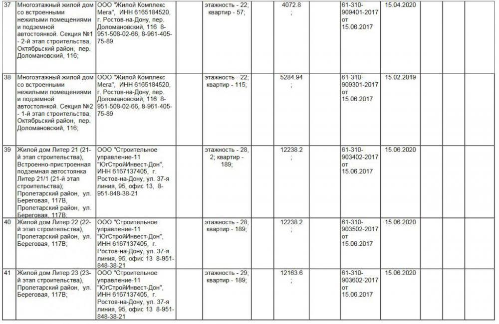 9 выдача разрешение на строительство в ротостове.JPG
