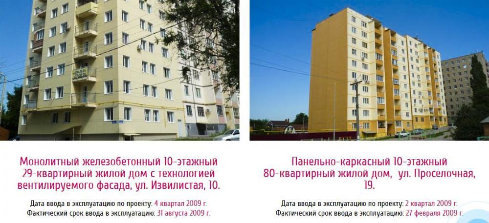 строительная компания сданное жильё 1.jpg