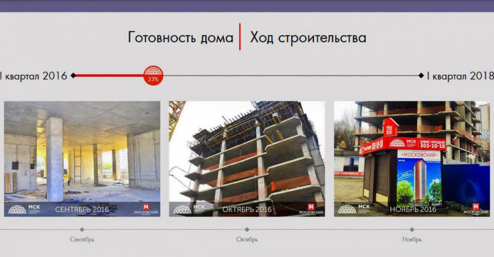 ЖК Московский 2.jpg