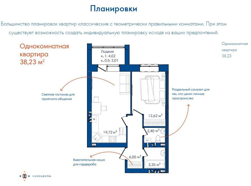 планировки квартир жк самоцветы