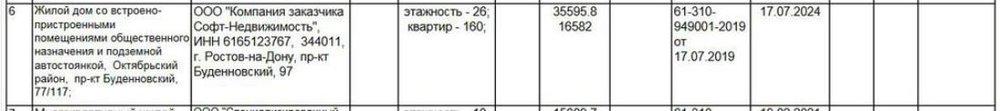 новостройка буденовский 77 ростов на дону