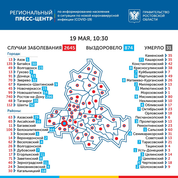 svodka-19-maya.png